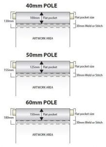 Pocket Sizes