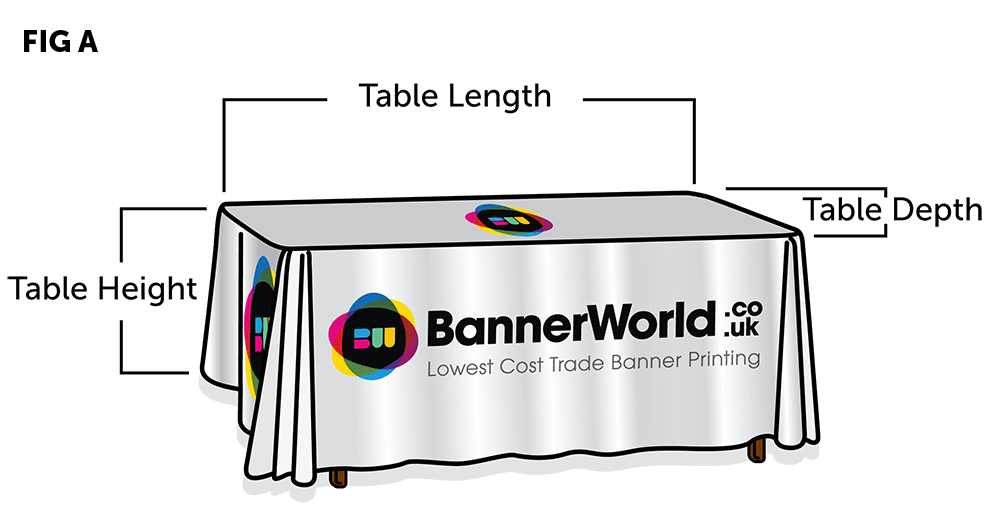 Measuring a table cloth