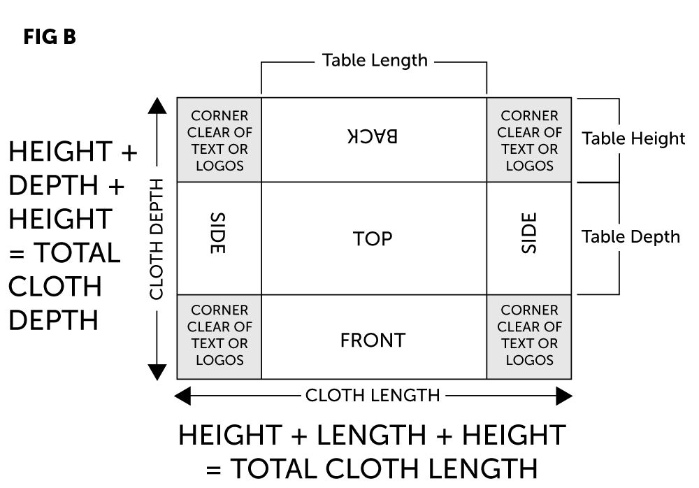 table cloth measurements